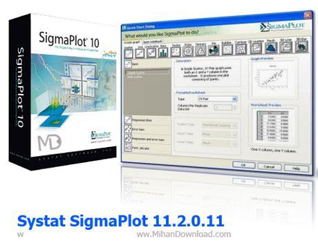 Sigmaplot 11.2