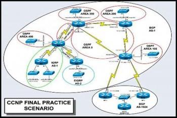 دانلود فیلم آموزشی پیکربندی پیشرفته شبکه های کامپیوتری سیسکو CCNP