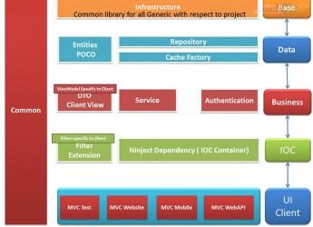 Asp-Net-MVC-Web.www.Download.ir