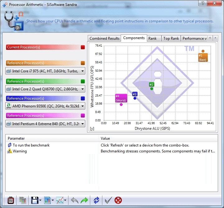 دانلود نرم افزار Sandra Lite نمایش مشخصات سخت افزار