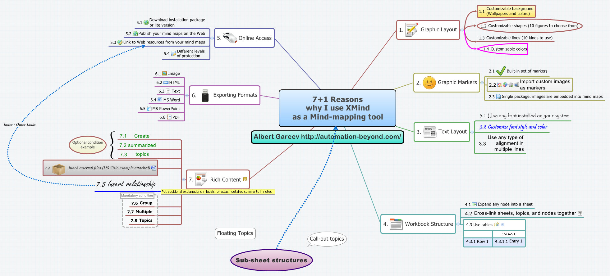 XMind-Mind-Mapping1-www.download.ir