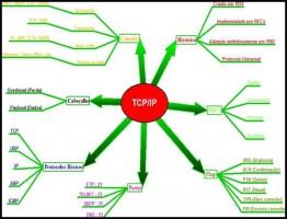 InfiniteSkills Learning TCPIP.www.download.ir