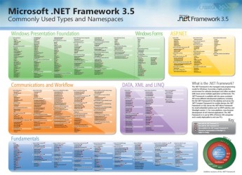 NET-Framework-Version.www.Download.ir