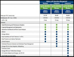 VMware-vSphere-with-Operations-Management-5.1-1-www.download.ir
