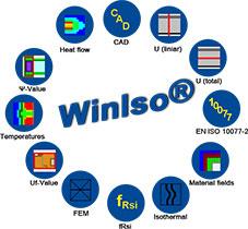 WinISO-Standard