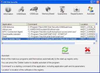 دانلود آخرین ورژن نرم افزار USB Disk Security همراه با سریال نامبر