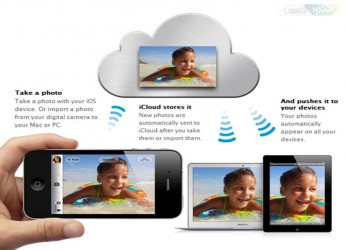 iCloud.www.Download.ir