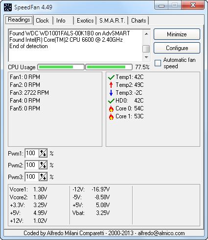 دانلود نرم افزار تنظیم سرعت فن کیس SpeedFan 4.49