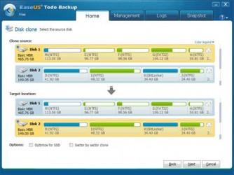 دانلود آخرین نسخه نرم افزار EASEUS Todo Backup Advanced Server