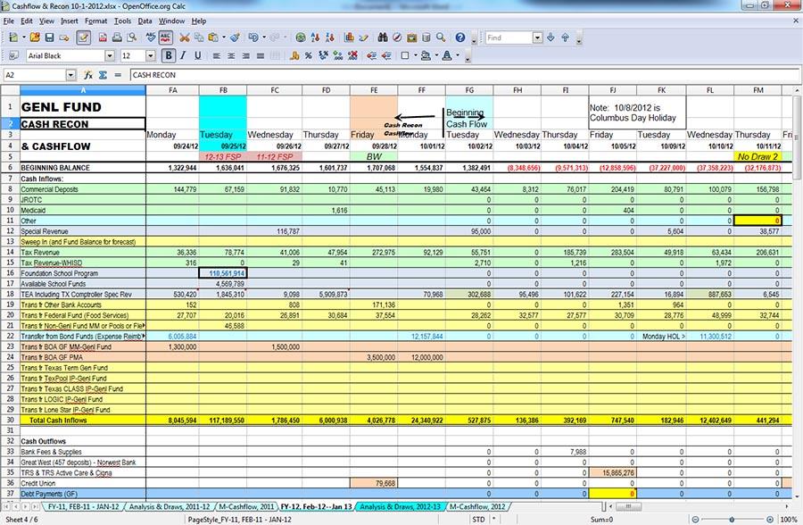 دانلود نرم افزار OpenOffice ابزارهای محبوب آفیس