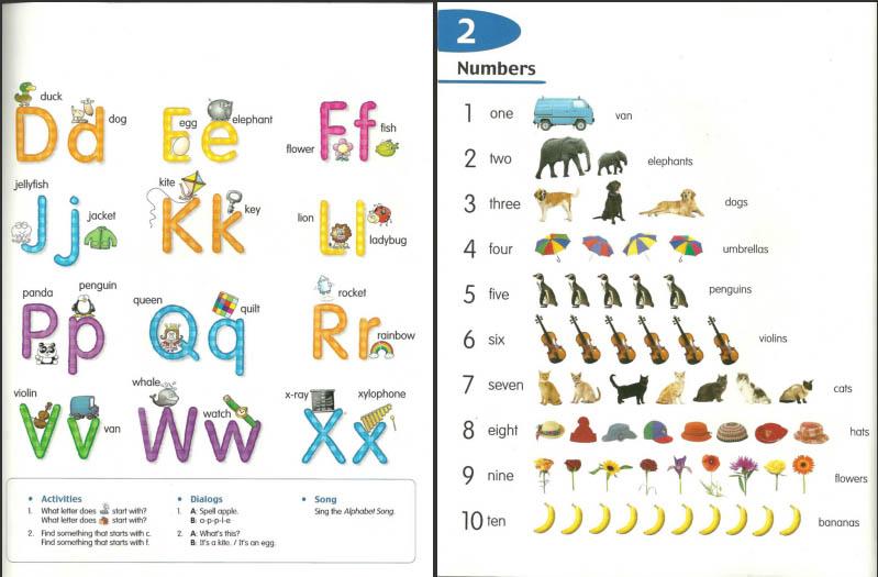 دانلود کتاب Longman Children Picture Dictionary دیکشنری تصویری