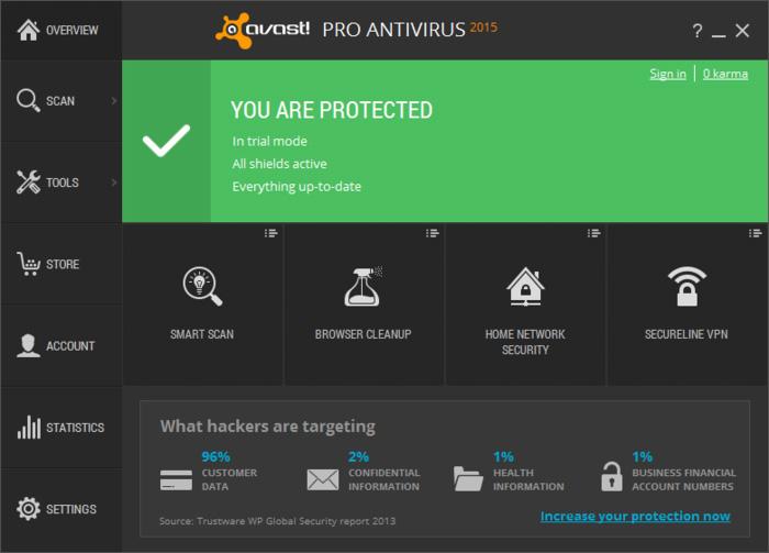 دانلود نرم افزار Avast Pro Antivirus 2015 آنتی ویروس