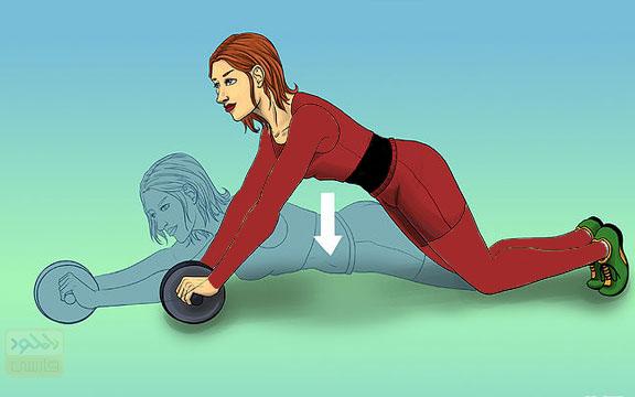 انجام تکینک an ab roller exercise
