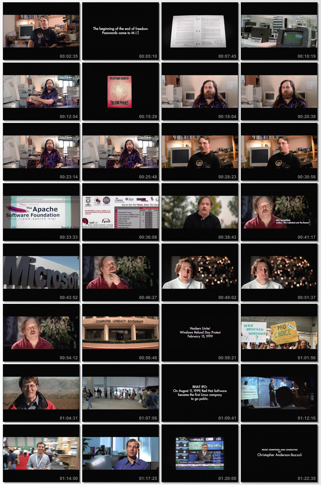 دانلود فیلم مستند Revolution OS 2001