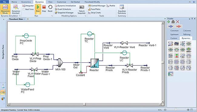 دانلود نرم افزار شبیه ساز سیستم های پالایشگاهی و پتروشیمی