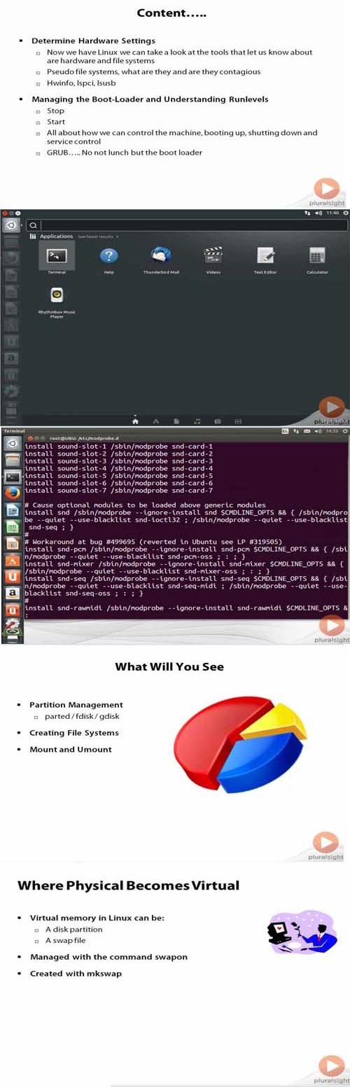 Linux.Installation.And.Initial.Configuration-Image-www.download.ir