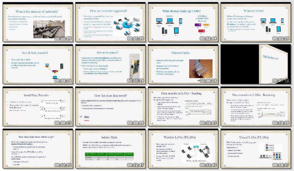 Computer Network IT Networking Fundamentals 2016