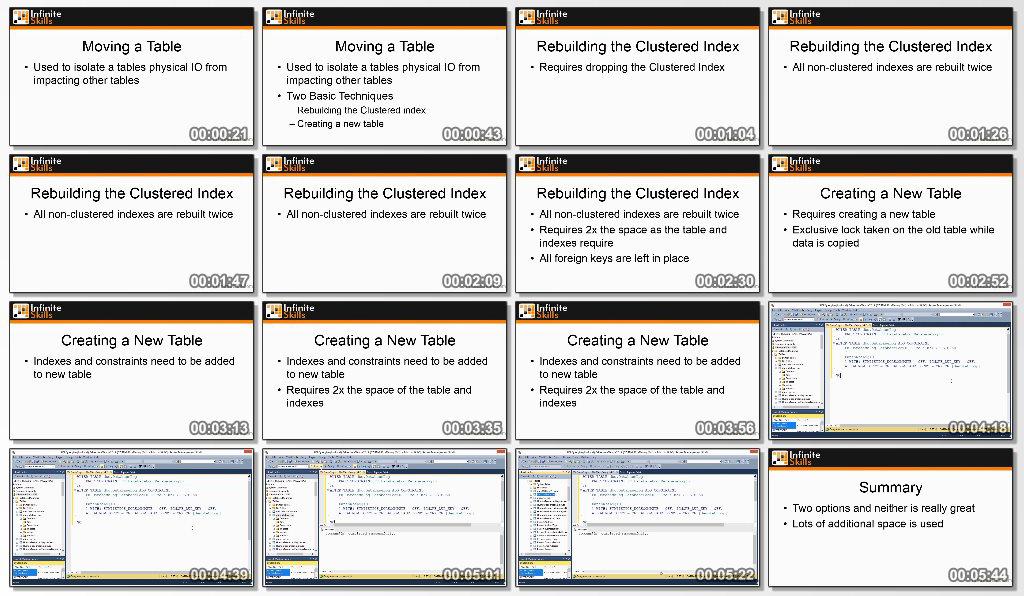 دانلود فیلم آموزشی Microsoft SQL Server 2012 Certification Training