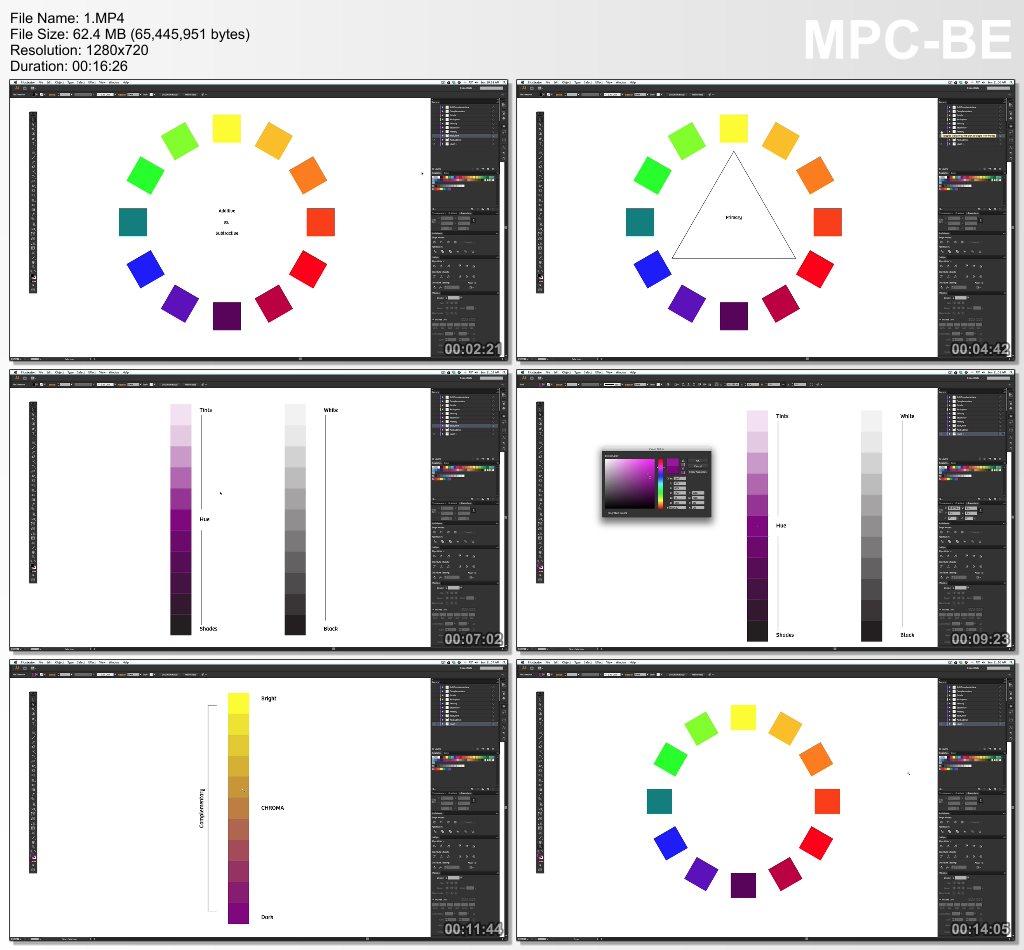آموزش نظریه رنگ ها