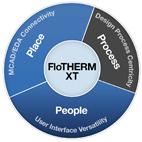 دانلود نرم افزار Mentor Graphics FloTHERM XT