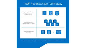 intel Rapid Storage Technology Enterprise www.download.ir main