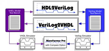 دانلود نرم افزار HDL Works HDL Companion جدید