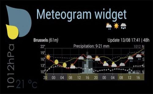 دانلود نرم افزار Meteogram Pro Weather