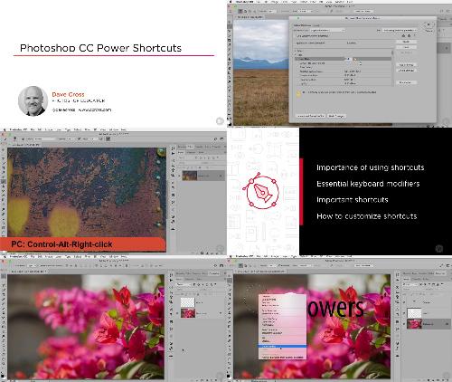 Photoshop CC Power Shortcuts center