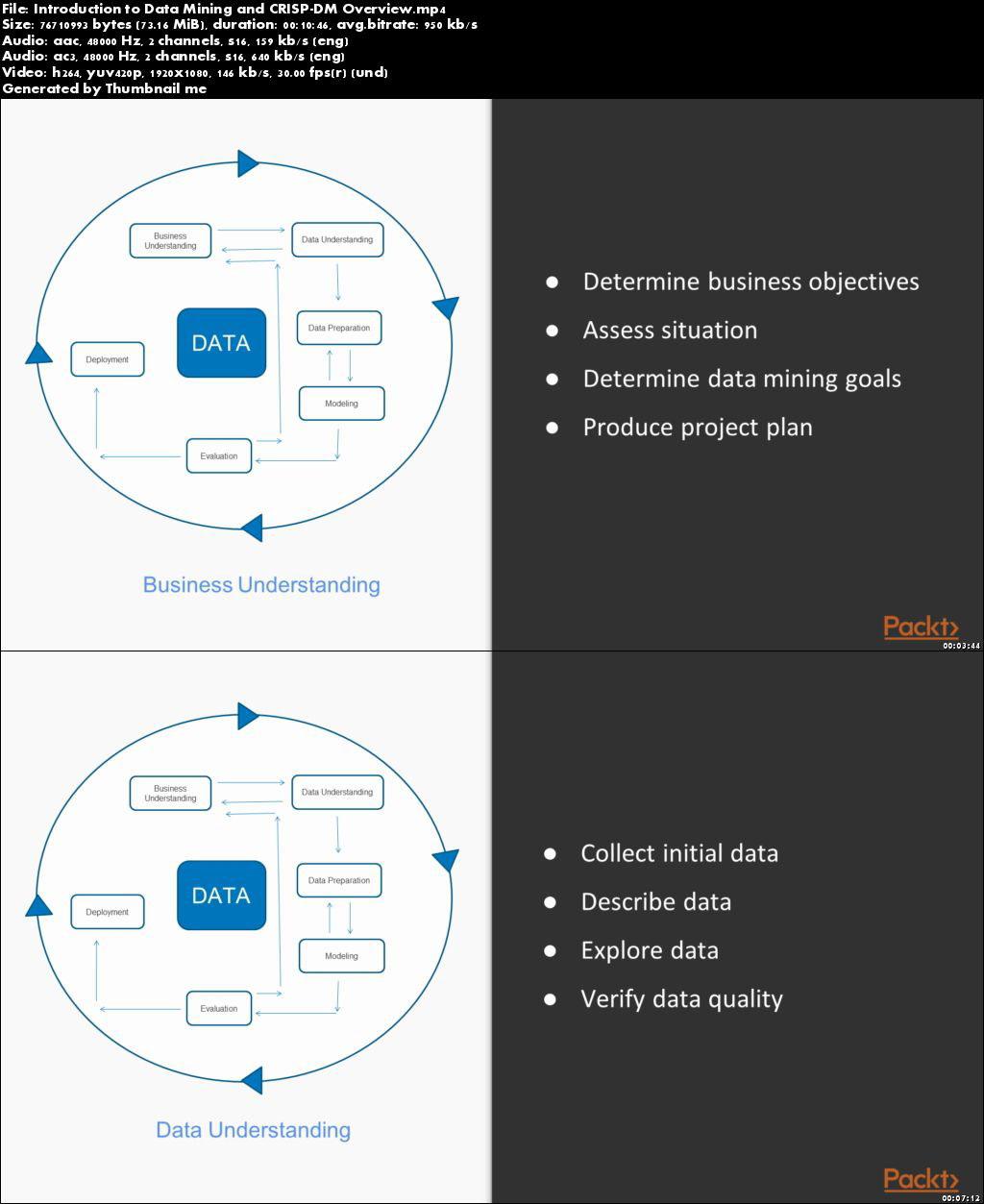 IBM SPSS Modeler Essentials center