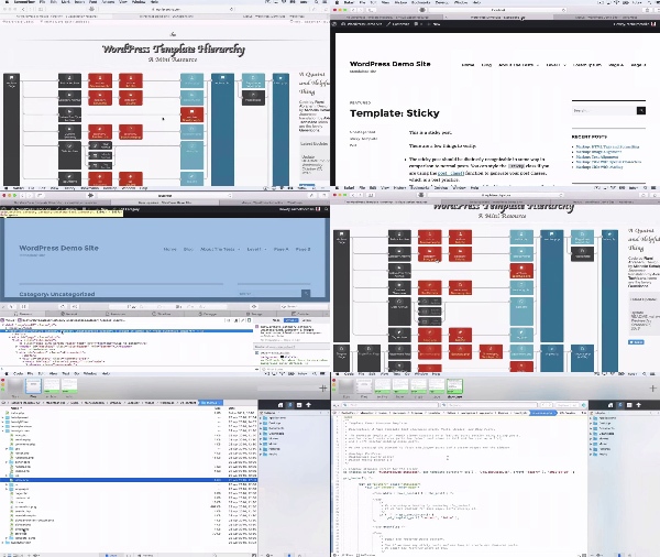 Understanding the WordPress Theme Template Hierarchy center