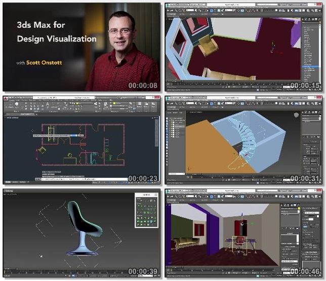 3ds Max Design Visualization