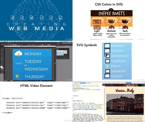 Creating Web Media center