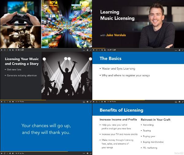 Learning Music Licensing center