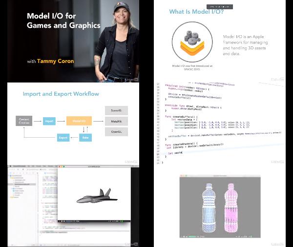 Model I/O Quick Start center