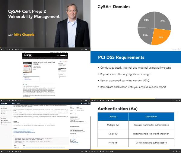 CySA+ Cert Prep: 2 Vulnerability Management center