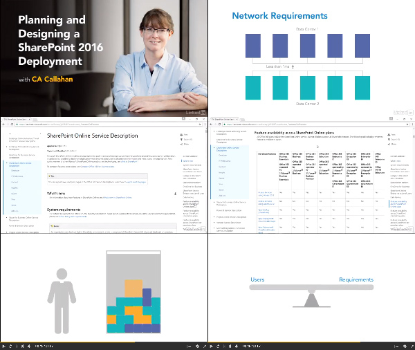 Planning and Designing a SharePoint 2016 Implementation center