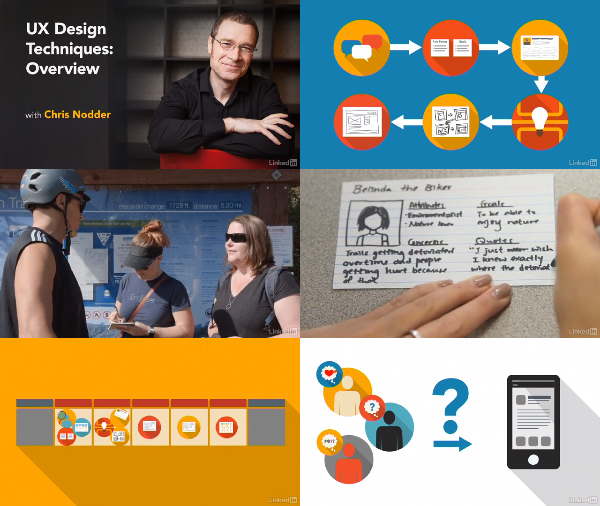 UX Design Techniques: Overview center