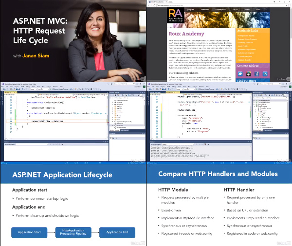 ASP.NET MVC: HTTP Request Life Cycle center