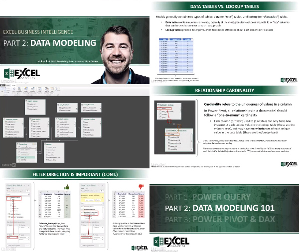 Excel Business Intelligence Part 2: Data Modeling 101 center