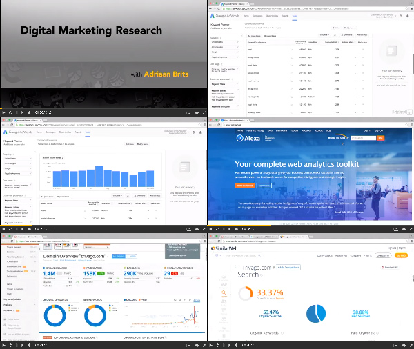 Digital Marketing Research center