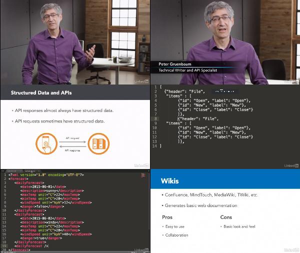 Learning API Documentation center