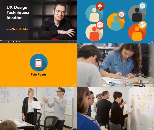 UX Design Techniques: Ideation center