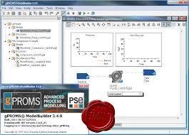 PSE gPROMS ModelBuilder center