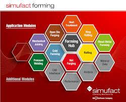 Simufact Forming center