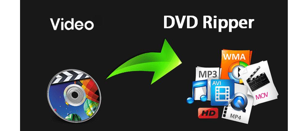 VideoSolo.BD.DVD.Ripper.center