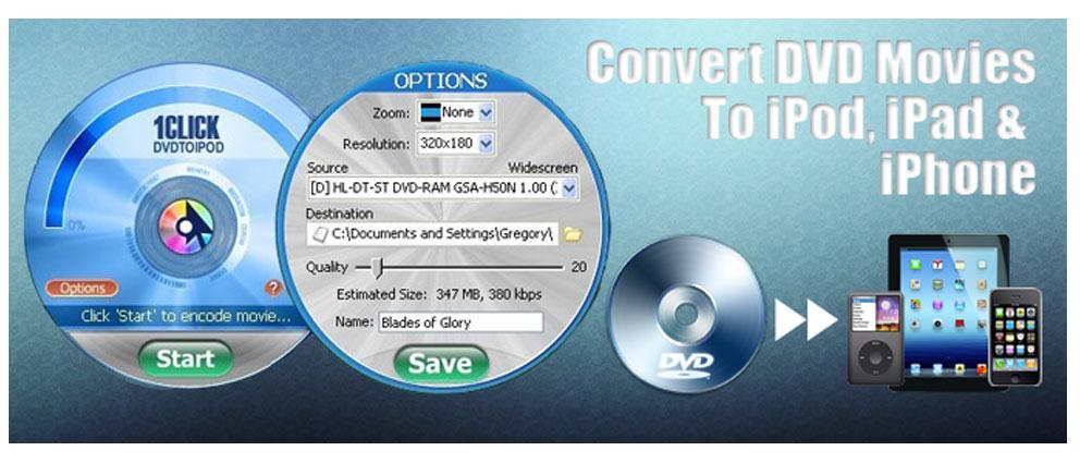 1CLICK.DVD.Converter.center