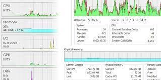 Process Hacker ecnter - Screenshot-www.download.ir