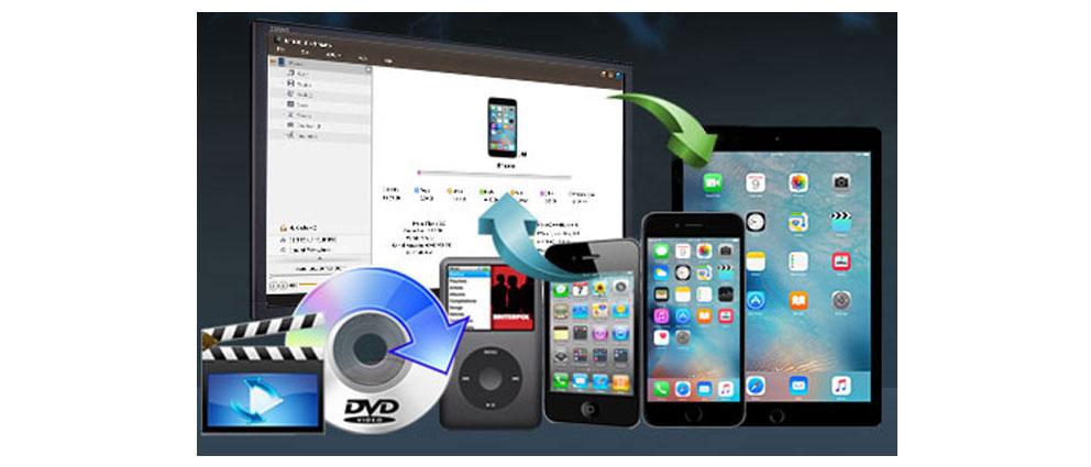 ImTOO.iPad.Mate.center