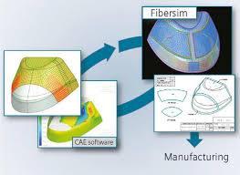 Siemens FiberSIM center www.download.ir