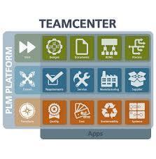 Siemens PLM Teamcenter center www.download.ir